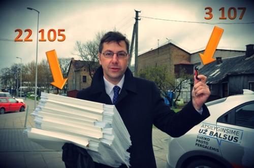 Liberalai surinko daugiausiai elektroninių parašų EP rinkimams